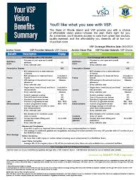Office Of Employee Benefits Rhode Island Office Of