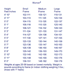 Ideal Weight Chart Custom Healthy Weight Chart