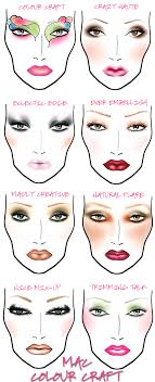 it will help you so print those face charts