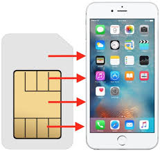 how to import contacts from sim card to