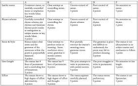 Case Studies in Neuro Rubric jpg