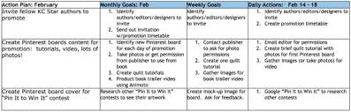 How To Create A Social Media Action Plan: Part Ii Of Your First 100 ...