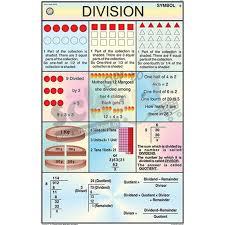 Nck Division Chart