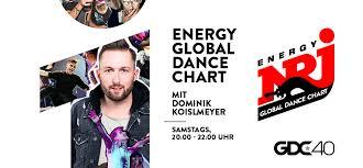 Energy Global Dance Chart Radio Energy