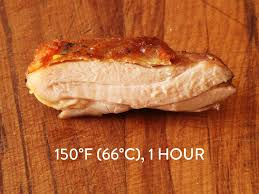 How To Make Sous Vide Chicken Thighs With Crispy Skin The