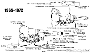 ford car automatic transmission application chart '65 '72 1968 mustang neutral safety switch wiring diagram at C4 Transmission Wiring Diagram