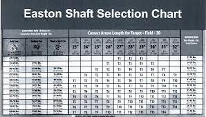 Easton Shaft Chart Beginner Intermediate Recurve Bows Pdf Free Download