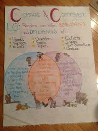 best compare contrast essay images compare and compare contrast anchor chart acircmiddot reading anchor chartsher anchor chartsliterary essayteacher evaluationcontext