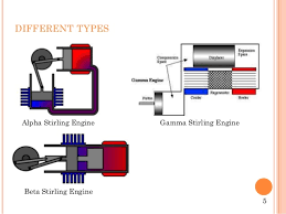stirling engine ppt robert stirling earlier stirling engine 4 7