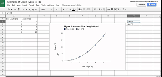 how to get a quadratic trendline in google sheets line of best fit