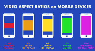 Aspect Recommended Aspect Ratios For The Popular Platforms