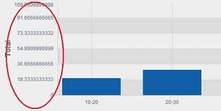 Sencha Touch Charts Hirens Technical Blog Sencha Touch Charts Remove Decimal