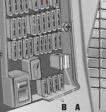 2000 porsche boxster fuse diagram great installation of wiring 1996 2004 porsche boxster 986 fuse box diagram fuse diagram rh knigaproavto ru 2000 porsche boxster fuse panel porsche boxster engine diagram