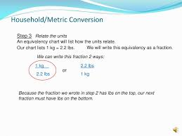 Household Metric Conversion Chart Ppt Household Metric Conversion Powerpoint Presentation