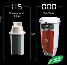 inside brita water filter. When How To Change A Water Pitcher Filter Brita For Vs Zero Regarding Plan Inside