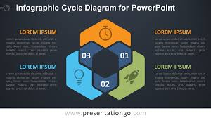Venn Diagram In Ppt Infographic Cycle Venn Diagram For Powerpoint Presentationgo Com