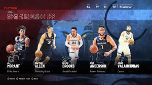 An updated look at the memphis grizzlies 2020 salary cap table, including team cap space, dead cap figures, and complete breakdowns of player cap hits, salaries, and bonuses. Memphis Grizzlies Nba 2k21 Roster 2k Ratings