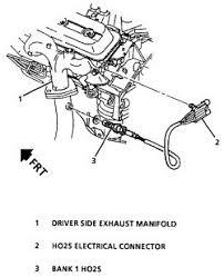 1l 3 lumina engine diagrams 1l wiring diagrams