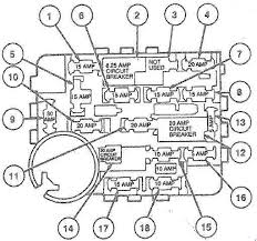 1995 ford taurus fuse panel diagram wiring diagram sample 1985 1995 ford taurus and mercury sable fuse box diagram fuse diagram 1995 ford taurus fuse