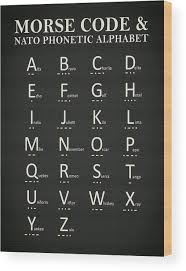 The international phonetic alphabet (ipa) is a system of phonetic notation devised by linguists to accurately and uniquely represent each of the wide variety of sounds ( phones or phonemes ) used in spoken human language. Morse Code And Phonetic Alphabet Wood Print By Mark Rogan
