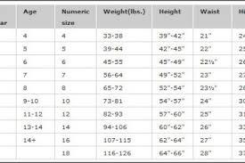 Boys Jeans Size Chart 34 Reasonable Rerock Jeans Size Chart