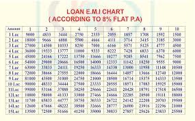 i chart ksr mutual benefit nidhi limited