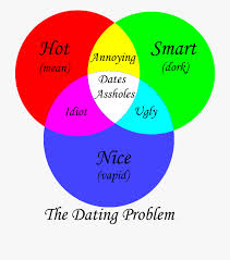 Funny Venn Diagrams Get Rid Of Wiring Diagram Problem