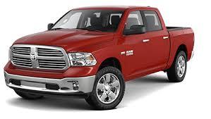 Huntington Beach area RAM Dealership Offers Top-Rated Models | Glenn ...