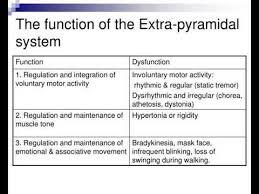 pyramidal and extrapyramidal disorders