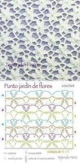 Pin by <b>Olive</b> Coleman on crochet | Shawl crochet pattern, Crochet ...