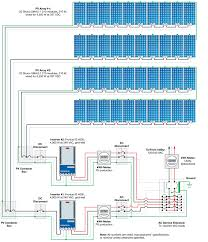 solar pv system wiring diagram images low voltage wiring basics solar pv schematic pictures to pin