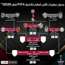 الأهلي يتأهل إلى نصف نهائي كأس العالم ويواجه بطل أوروبا الإثنين المقبل -  فتح ميديا - فلسطين