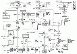 2008 impala stereo wiring diagram 2012 chevy impala radio wiring 2003 chevy impala factory amp wire diagram at 03 Impala Radio Wiring Harness
