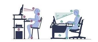 Техника безопасности при работе с персональным компьютером ПК  Пример неправильного и правильного положения