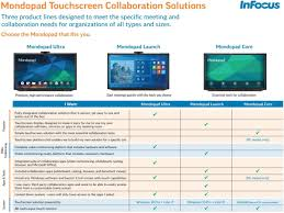 Video Conferencing Comparison Chart Infocus Mondopad Core Inf75mc31 All In One