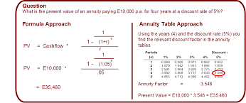 understanding the formula for the present value of annuities is not as important as pvt however one key point to understand is the relationship between the
