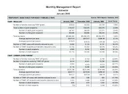 Quarterly Report Formats Quarterly Report Template Word