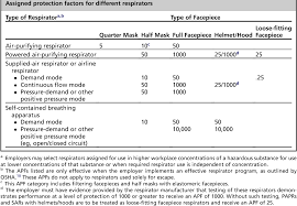 Table 1 From Respiratory Protection Semantic Scholar