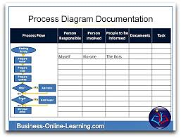 business process template business process documentation this template is useful for the