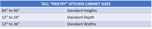 kitchen cabinet sizes. Kitchen Cabinet Sizes And Specifications Guide W
