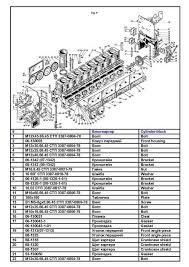 14 awesome deutz engine parts lookup ikonosheritage deutz engine parts diagram luxury pervo sk sel engine chn25 34