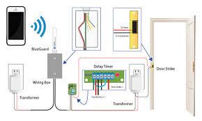 wiring diagram electric door strike wiring image buyer s guide bluetooth door locks smarthome home automation on wiring diagram electric door strike