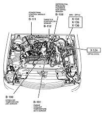 wiring diagram philips car stereo wiring discover your wiring 02 oldsmobile bravada wiring diagram