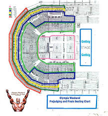 Mandalay Event Center Seating Chart Bodybuilding Fitness Nutrition News Gossip