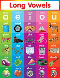 Telephony Alphabet Chart Scholastic Long Vowels Chart Classroom Charts Long Vowels