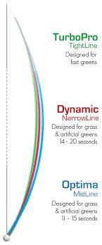 Aero Bowls Trajectory Chart Aero Bias Chart Bowls Bias Charts Bowlers Paradise Shop
