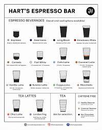 Espresso Drink Chart Our Menu Harts Espresso Bar