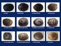 2 Men Haircut Length Chart Black Hair Types Chart Hair Type