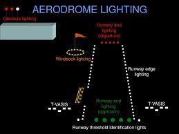 Aerodrome Lighting Ppt Night Circuits Powerpoint Presentation Free Download