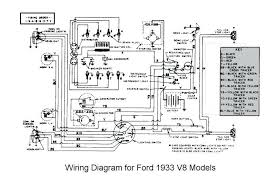 1948 ford wiring harness wiring diagram article review 1948 ford wiring harness wiring diagram sample1948 ford f1 wiring harness diagram wiring diagram meta 1948